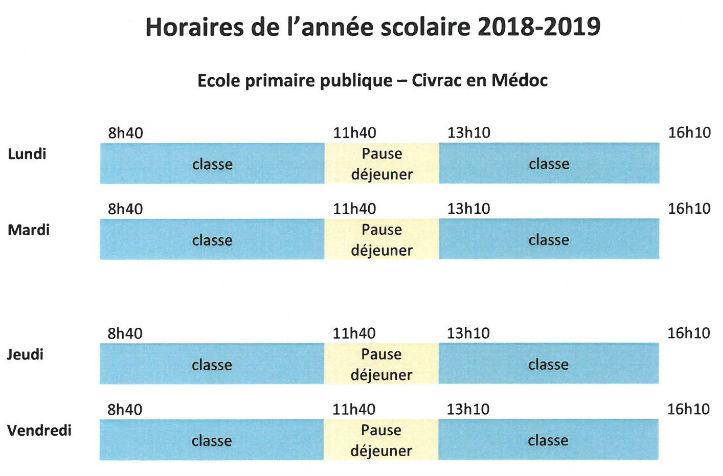 horaires école de Civrac 2018 2019